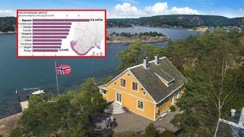 Frerikstad har landets nest høyeste priser for hytte i strandsonen. Denne hytta, som ligger i Mærrapanna 80 ved innseilingen til Hankø, ligger nå ute på Finn til 18 millioner kroner.