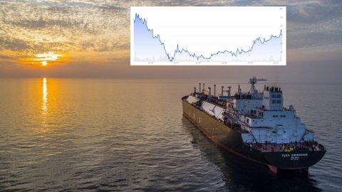 Tror på økning: Det spås gode tider for shippingselskapet. DNB Markets tar denne uken selskapet inn i sin anbefalte portefølje og flere meglerhus øke sine kursmål.