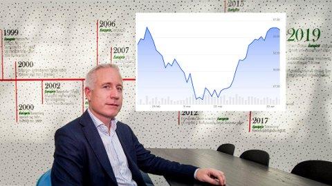 God flyt: Europris har så langt kommet godt ut av koronakrisen. Selskapet øker salget og stiger på børsen. Her er fungerende konsernsjef Espen Eldal Eldal avbildet i Europris-administrasjonen i Fredrikstad. På veggen bak ham står selskapets mange milepæler.