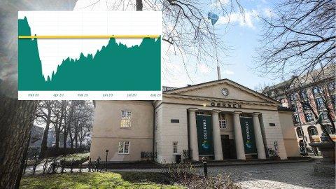 På vei tilbake: Under koronakrisen har mange prøvd seg i aksjemarkedet for første gang. Nå er hovedindeksen på Oslo Børs på vei tilbake til nivåene den var på før krisen.