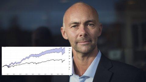 God avkastning: Geir Linløkkens Investtech trekker fram åtte aksjer i sin anbefalte portefølje. Det innfelte bildet viser hvordan porteføljen (blått) har utviklet seg sammenlignet med referanseindeksen (svart) de siste ti årene.