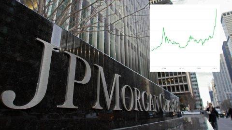 Enorm vekst: Storbanken JP Morgan tror bitcoin vil øke kraftig på lang sikt. De tror også prisen kan presses opp på kort sikt.