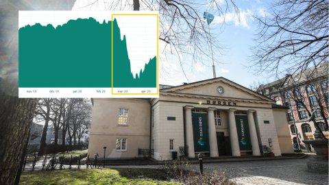 Mange prøver seg nå i aksjemarkedet for første gang. Som denne grafen viser har hovedindeksen på Oslo Børs falt kraftig under koronakrisen.