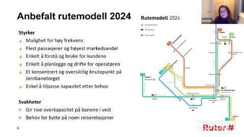 Slik er det nye rutekartet ruter har satt opp. Dette har de gjort gjennom en rekke undersøkelser av markedsbehov, kundebehov og effektivitet.