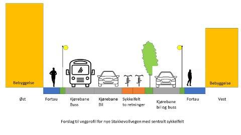 SYKKEFELT: Her er forslaget til Venstre.