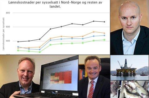Sjekk de forskjellene på lønnskostnader. Illustrasjon: Rune Endresen - basert på grafikk fra Menon. Foto: Øyvind Johansen/Privat/Rune Alexandersen