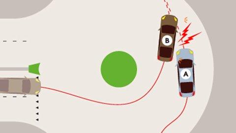 Rundkjøringer finner vi over store deler av landet. De kan by på utfordringer for mange bilister. Illustrasjon: Gjensidige.1