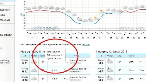 Det er ikke rent få grader i temperaturforskjell på den målte temperaturen og slik kuldegradene vil oppleves på grunn av kraftig vind.