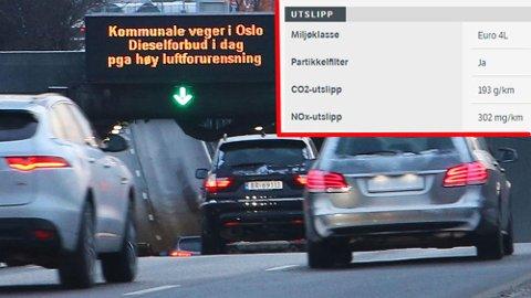 Statens vegvesen vet mye om bilen din, blant annet hvor mye den forurenser. De tallene er lett tilgjengelig. Foto: Montasje/Scanpix.