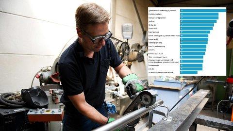 STORE ENDRINGER: Arbeidslivet vil endre seg kraftig i årene fremover. Se hele listen lengre ned i saken. Foto: Scanpix