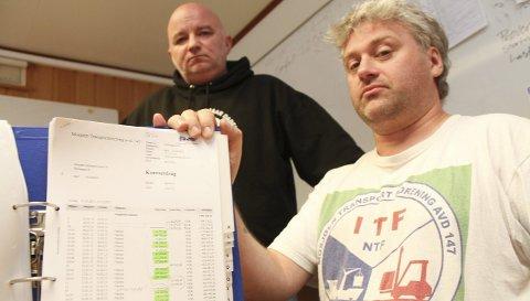 Fakturarot?: Havnearbeiderne Pål Aanes (bak) og Håkon Pettersen hevder at MIT bevisst har rotet med frister for betaling av lønn til havnearbeiderne. Foto: JSL
