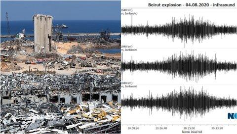 TRE TIMER: Slik så det ut på stedet der den voldsomme eksplosjonen gikk av i Beiruts havn tirsdag 4. august. Lydbølgene traff stasjonen i Løten tre timer senere. (Foto: Hussein Malla / AP / NTB, Norsar)