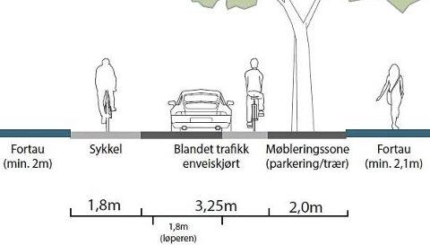 Dette blir det nye trafikkbildet i Storgata, dersom politikerne vedtar forslaget. Saken kommer opp til behandling 21. november.