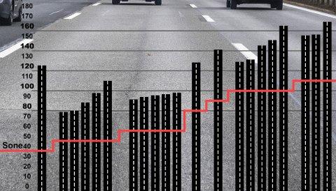 FØRERKORTLØSE: Flere sjåfører har de siste to månedene vært nødt til å finne seg et annet fremkomstmiddel - i det minste en annen sjåfør - for å komme seg fra A til B. Illustrasjon: Vegard M. Aas