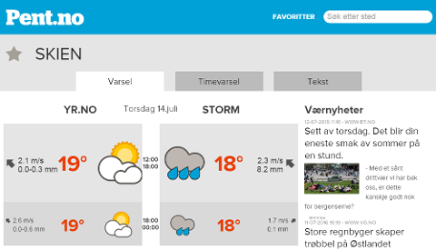 Værvarselet til Yr og Storm viser ofte helt forskjellig vær. På pent.no kan du sammenligne værmeldingene fra de to værtjenestene. (Foto: Skjermdump) (Foto: Skjermdump)