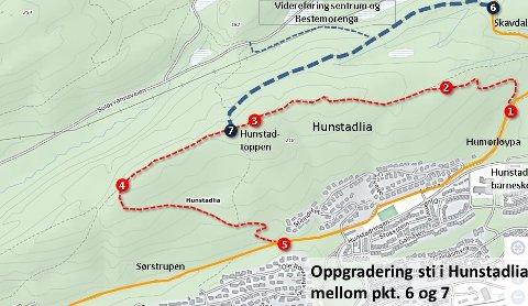 Bodømarkas Venner har fått 250 000 kroner fra Sparebank 1 Nord-Norge til planering og grusing av stien fra  Humørløypa i Skavdalslia til Hunstadtoppen.