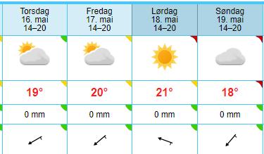 VARSLER SOMMERVÆR: 17.mai-feiringen og den påfølgende helgen lover svært godt værmessig for Drammen.