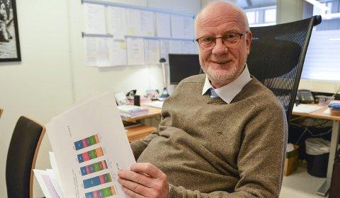 Hyggelige søyler: Leder ved PP-tjenesten, Ivar Ramberg, hevder de gode resultatene fra brukerundersøkelsen blant annet skyldes god innsats fra PPT-rådgiverne.