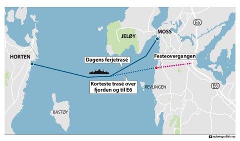 KORESTE VEI: Moss Avis har fått utarbeidet dette kartet som viser dagens ferjetrasé mellom Horten og Moss og korteste trasé fra Horten til E6, rett sør for Årvollkrysset. Illustrasjon: Nyhetsgrafikk.no