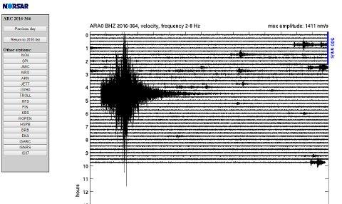 Jordskjelvet i Meløy torsdag ble registrert på seismiske stasjoner over hele landet. Denne registrerigen er fra en målestasjon ved Karasjok.