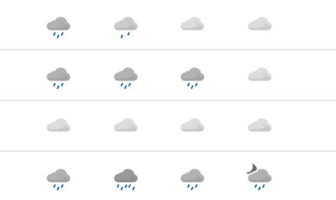 Det kan være greit å forberede seg på noen våte dager fremover, uansett hvor på Nordmøre man holder til.