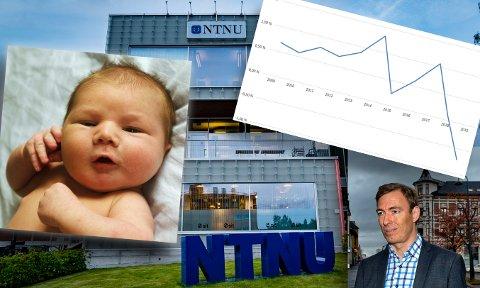 NEDGANG: Både lave fødselstall og ustabil studentmasse bidrar til nedadgående befolkningsvekst i Gjøvik, noe som bekymrer rådmann Magnus Mathisen. (Tall for 2019 i illustrasjonen gjelder første halvår).