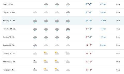 PLUSSGRADENE ER PÅ VEI: Fra og med torsdag vil det igjen bli plussgrader i Larvik.