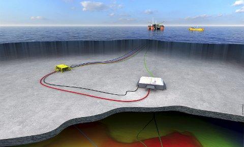 BAUGE: Statoil benytter infrastrukturen på Hyme-feltet til å redusere kostnadene i utbyggingen, ved å hente gassløft og kontrollkabel fra Hyme, i tillegg til vann for injeksjon. En vanninjektor er også planlagt boret fra Hyme-bunnrammen etter produksjonsstart.