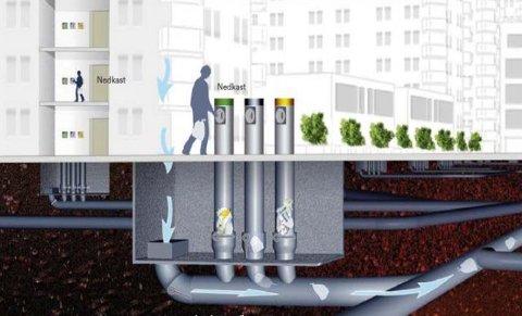 AVFALLSSUG: Avfalletmellomlagresi en ventil eller tankunder innkastetmellom de tidspunktene det suges. Ved tømming av ventilen eller tanken, suges avfalletmed vakuumtil sentralen. Foto: NORDRE FOLLO