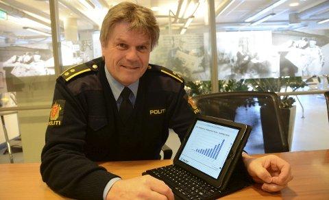 Positiv: Distrikssjef i UP, Andreas Rødø, er fornøyd med trenden fra trafikken i Vestfold og tror UPs tilstedeværelse har vært viktig. Foto: Bjørn-Tore Sandbrekkene