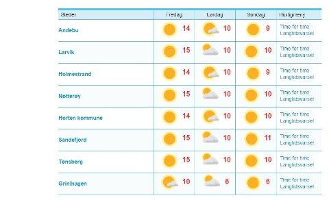 MYE SOL: Denne helgen kan man nyte solskinnet ute.