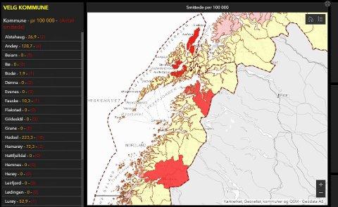 Smittedashbordet, som Beredskapsetaten i Oslo kommune har utviklet, viser nå at Nordland begynner å få en del rødfarge.
