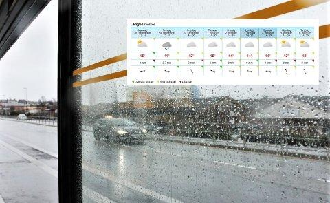 Veka vil bli prega av både nedbør og varmare temperatur.