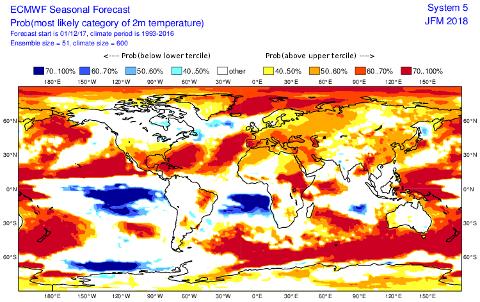 ECMWF mener det er 60-70 prosent sannsynlighet for at våren i Norge blir varmere enn normalt.