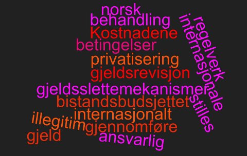 Veldig vanskelig: Fredrikstads ordfører Jon-Ivar Nygård skriver at kommunen jobber med å bruke enklere språk. Bildet viser ord fra en tekst ordføreren synes er veldig vanskelig. Eksempelet er ikke fra kommunen.