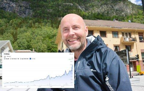 God flyt: Ordfører i Tinn, Steinar Bergsland, la seg ikke på latsiden etter han vant 44 millioner i Lotto. Nå kan han notere seg nok en gevinst – denne gang på aksjer.