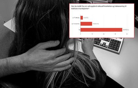 TRAKASSERING: Uønsket seksuell oppmerksomhet eller trakassering, både fysisk, verbalt og ikke-verbalt, er noe svært mange har opplevd. (Illustrasjonsfoto)