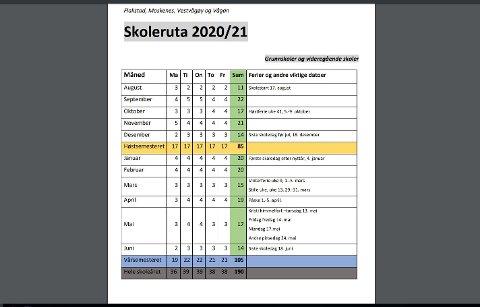 Skolerute for grunnskoler og videregående skoler i Vågan, Vestvågøy, Flakstad og Moskenes, skoleåret 20/21.