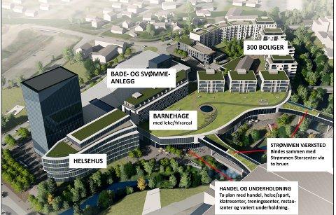 STORE PLANER: Slik ser Olav Thon Gruppen for seg at tomta mellom Strømmen storsenter og stasjonen skal se ut når prosjektet er ferdig. Nå er framtida til prosjektet usikker. ILLUSTRASJON: HILLE MELBYE ARKITEKTER