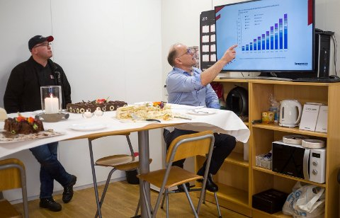 GODE UTSIKTER: Styreleder og daglig leder Geir Egil Østebøvik i Imenco driver et selskap med mange bein å stå på. Søylene viser hvordan etterspørselen etter vindenergi ventes å stige fram til 2027.
