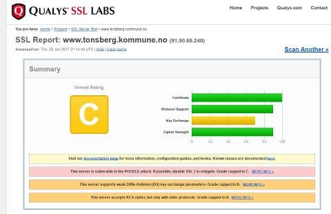 TEST: Her er resultatet da www.tonsberg.kommune.no ble testet på Qualys SSL Labs nettsider.