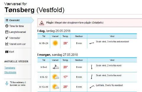 Denne lørdagen er den varmeste dagen hittil i 2018, i den varmeste maimåneden som er registrert. Det betyr finvær - men også fare for skogbrann.