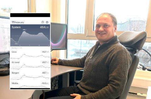 NYTT PRISNIVÅ: Analytiker Tor Reier Lilleholdt i Wattsight forventer at kraftprisen vil ligge på mellom 40 og 50 øre kilowattimen i tiden fremover. Foto: Wattsight/graf: Nordpool