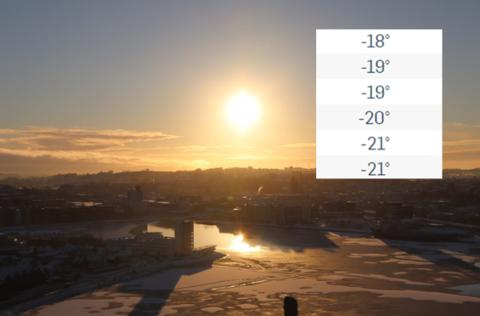 Det er kaldt i Sandnes for tiden, og kaldere skal det bli.