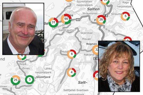 Morten Larsos og Elisabeth Tindre er blant de mange som har rapportert inn hvordan de opplever DAB-dekningen. Blir du med på dugnaden, kan vil lage det EGENTLIGE dekningskartet.