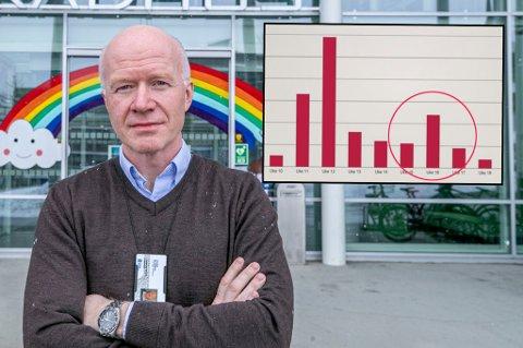 SOSIAL BEGRENSING: Smittevernoverlege i Tromsø, Trond Brattland, oppfordrer folk til å begrense hvor mange de har nærkontakt med. Det er avgjørende for videre smittespredning, sier legen.