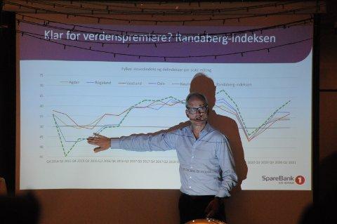 Økonomiske utsikter: Sjeføkonomen viste fram Randabergindeksen på Tungenesmøtet.