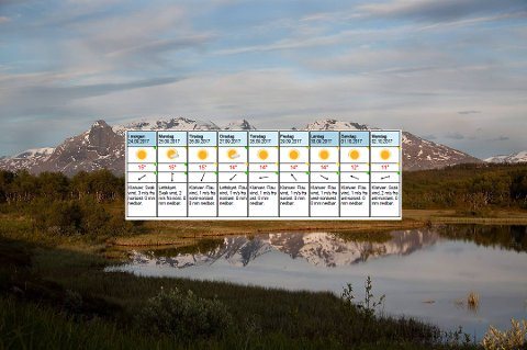 Nydelig høstvær og nydelig temperaturer i møte neste uke.