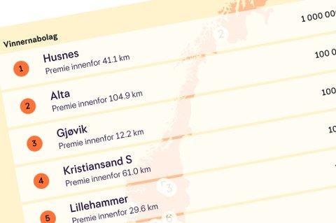 Faksimile frå Norsk Tipping sine nettsider.