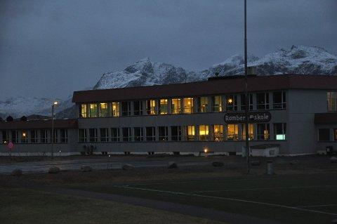 SAMLER UNDERSKRIFTER: Eva Sæthre og Kristine Friis har startet underskriftskampanje for å få bygget ny skole på Ramberg.